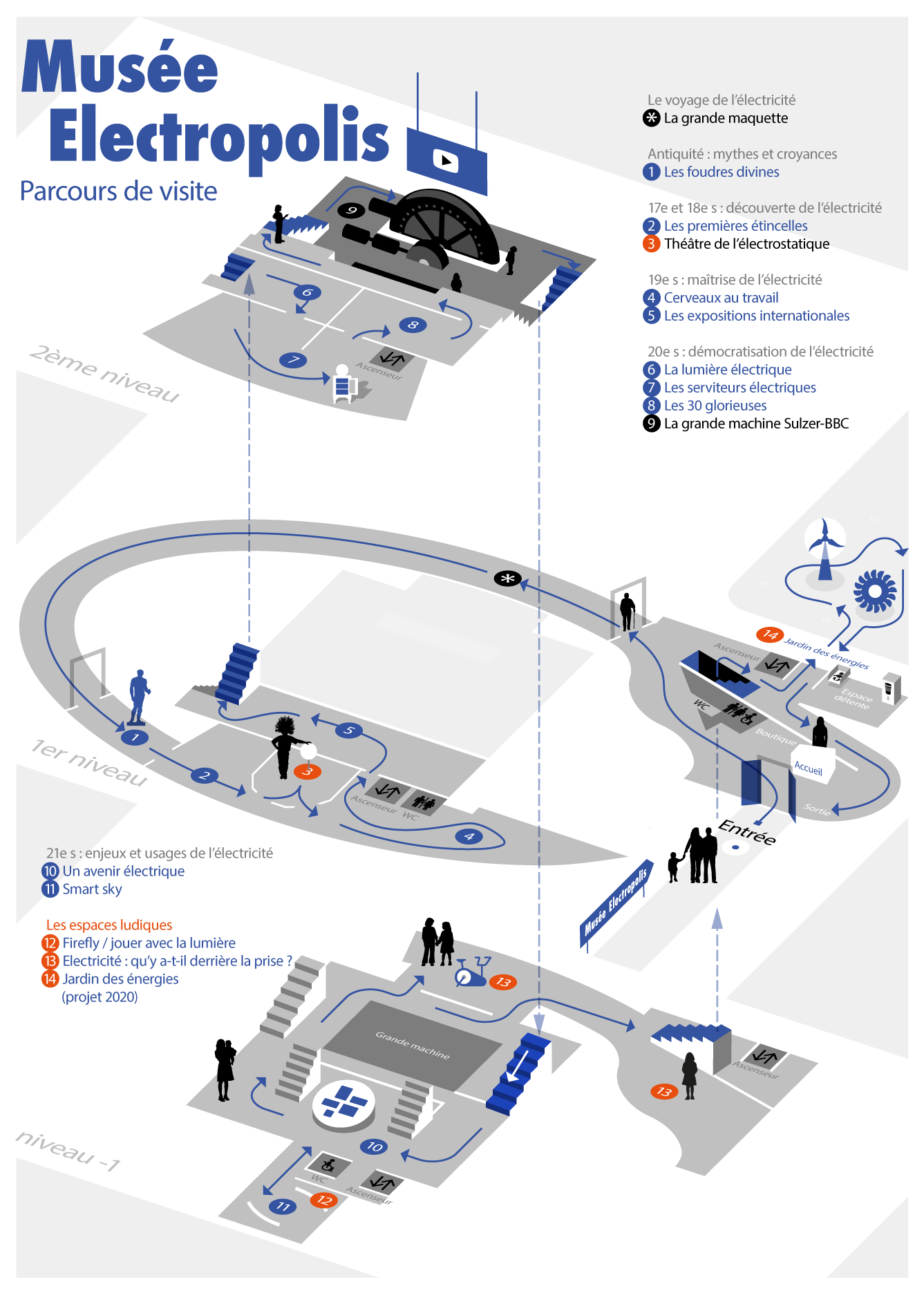 tino-tinoland-electropolis-museum-plan