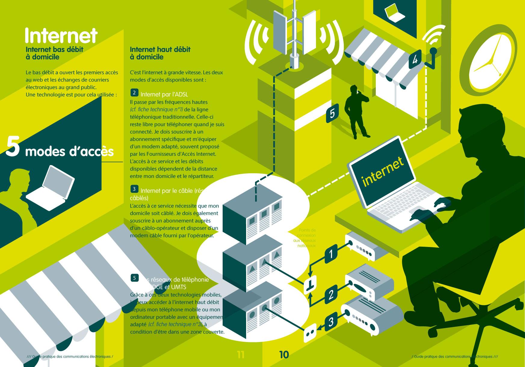 tino-tinoland-guide-telecom-2