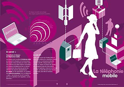tino-tinoland-guide-telecom-3