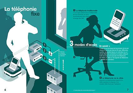 tino-tinoland-guide-telecom-4
