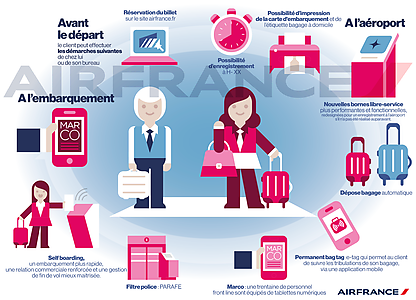 tino-tinoland-infographie-air-france-2